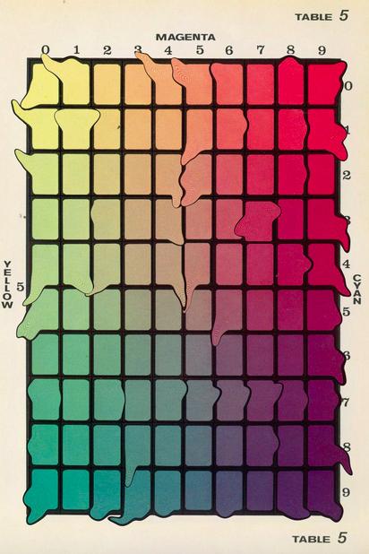 Sarah Cwynar, Liquify Grid 5 (2015), via Foxy Production