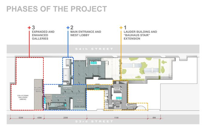 Moma scales back parts of expansion plan ao art observed for Renovation drawings